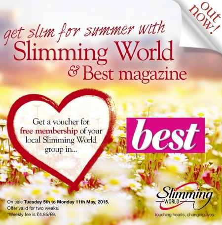 Error 403 best daily Slimming world my account